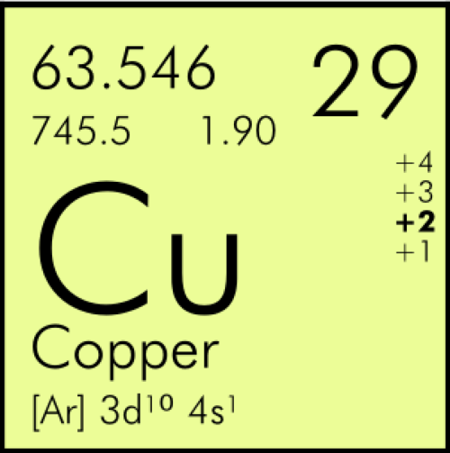 Copper Element
