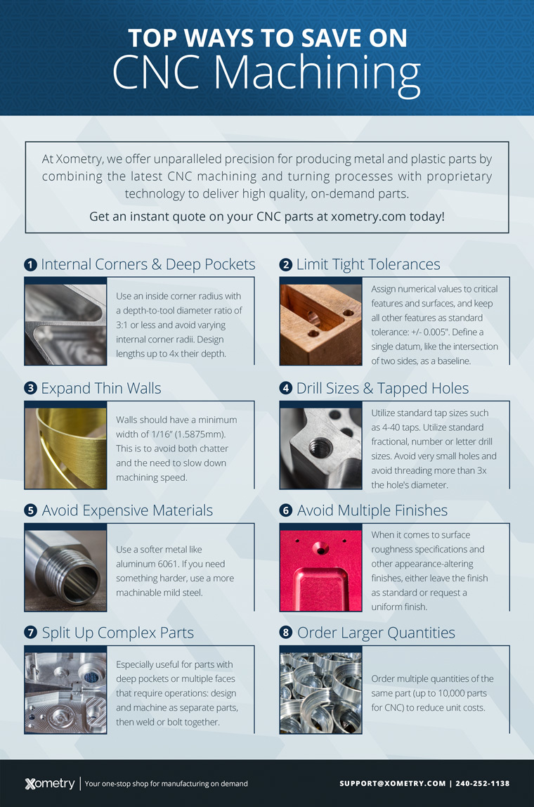 Xometry CNC Machining Infographic