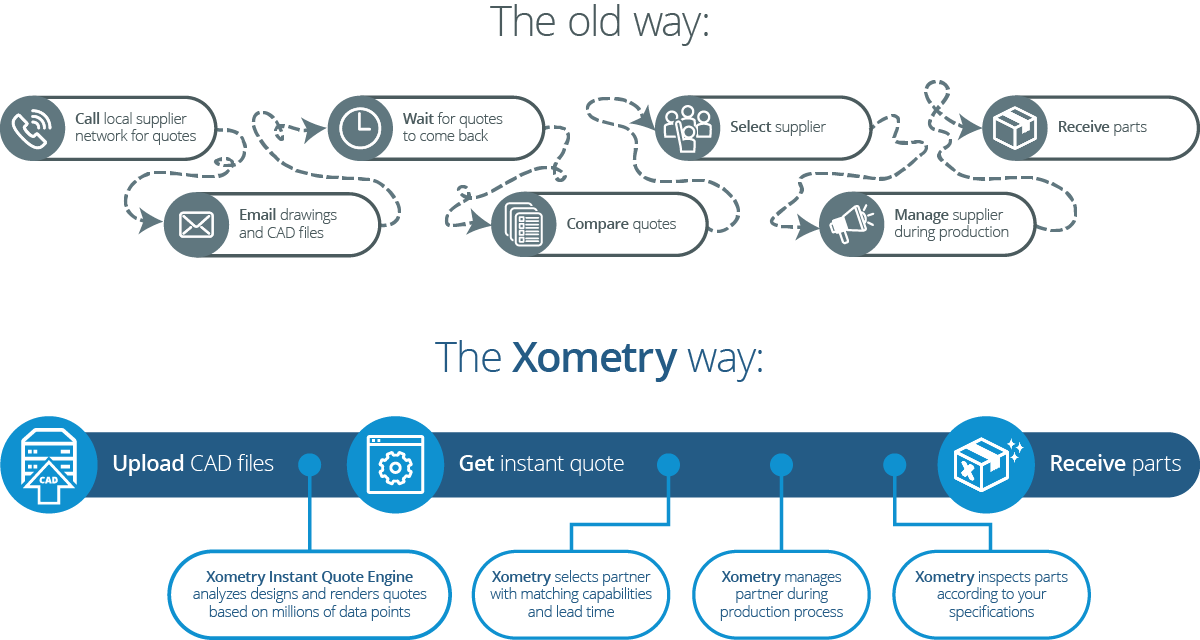 how-it-works-2018.png?mtime=20180907091729#asset:44178